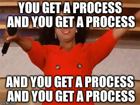 Everyone gets a process